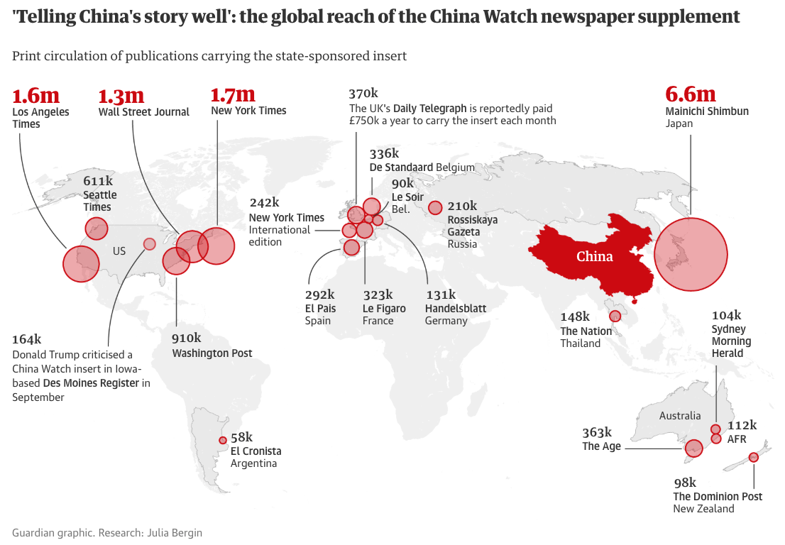 Inside China's audacious global propaganda campaign